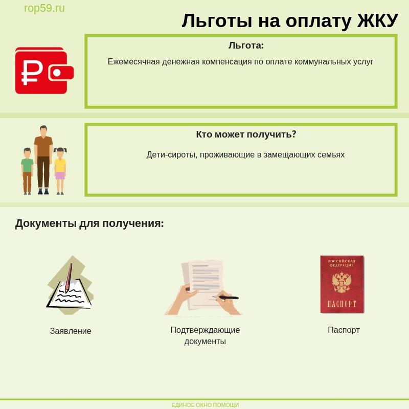 Картинки льготы для оказания бытовых услуг населению